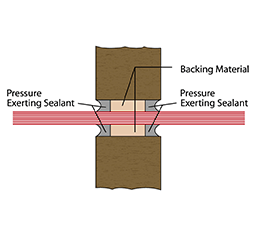 Pressure Exerting Seals Cable Configurations